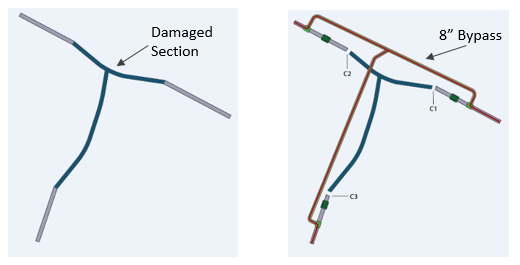 Original Pipeline Layout (left). Pipeline with Permanent Bypass (right).