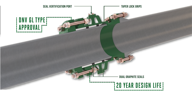 Mechanical Pipe Connector